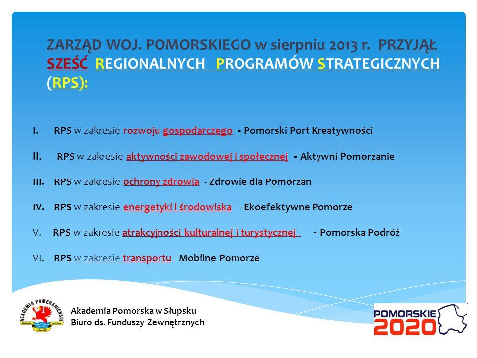 RPS w zakresie rozwoju gospodarczego - Pomorski Port Kreatywności