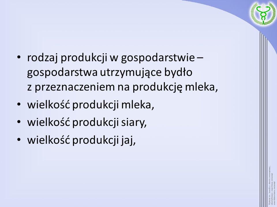 rodzaj produkcji w gospodarstwie – gospodarstwa utrzymujące bydło z przeznaczeniem na produkcję mleka,