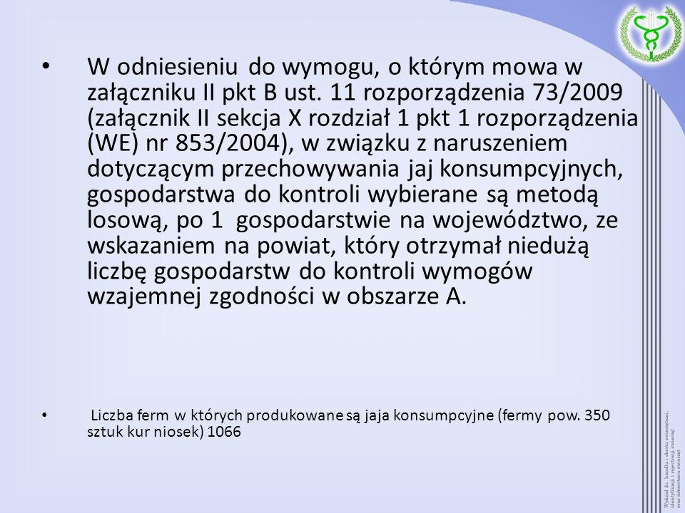 W odniesieniu do wymogu, o którym mowa w załączniku II pkt B ust