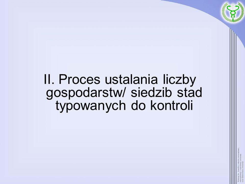 II. Proces ustalania liczby gospodarstw/ siedzib stad typowanych do kontroli