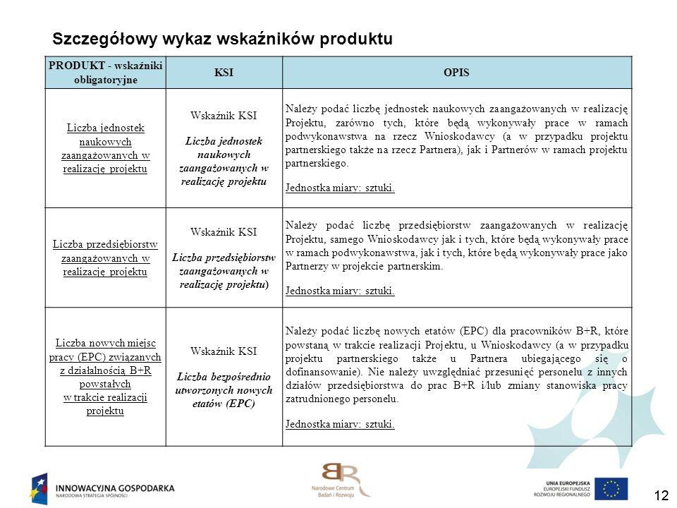 Szczegółowy wykaz wskaźników produktu