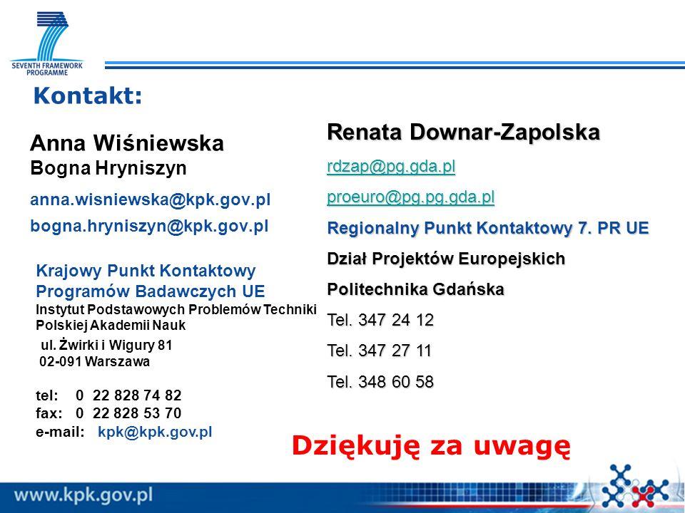 Dziękuję za uwagę Renata Downar-Zapolska rdzap@pg.gda.pl