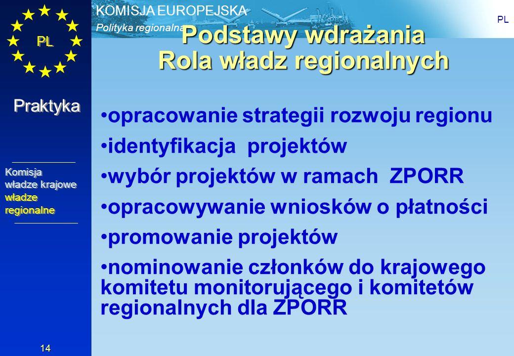 Podstawy wdrażania Rola władz regionalnych