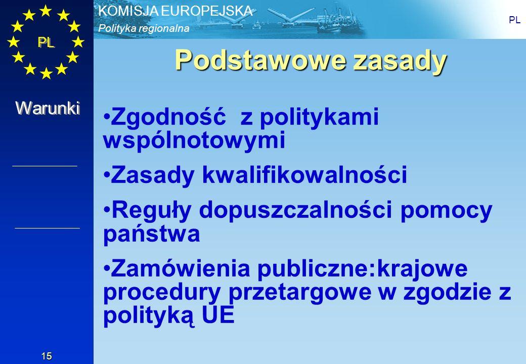 Podstawowe zasady Zgodność z politykami wspólnotowymi