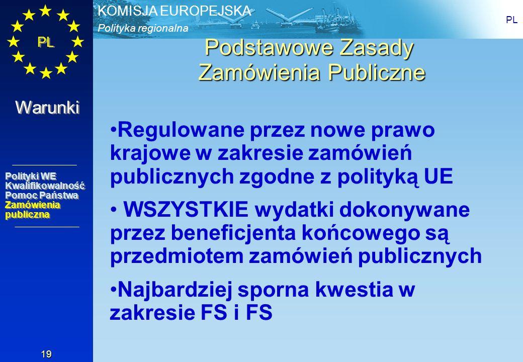 Podstawowe Zasady Zamówienia Publiczne