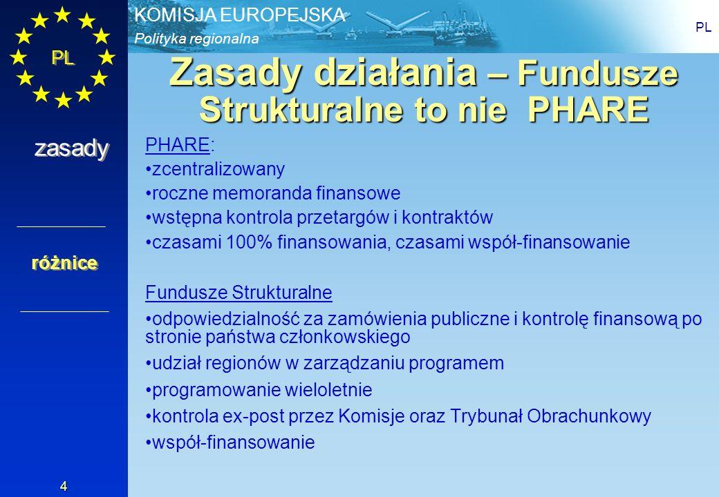 Zasady działania – Fundusze Strukturalne to nie PHARE