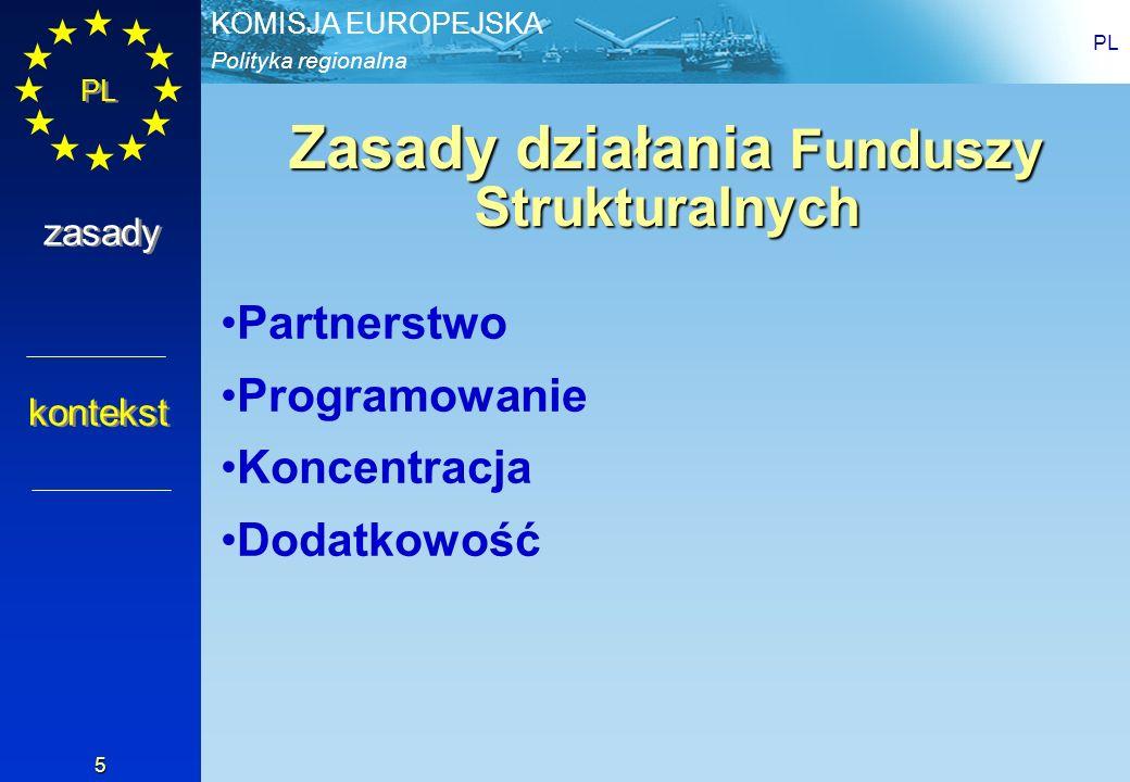 Zasady działania Funduszy Strukturalnych