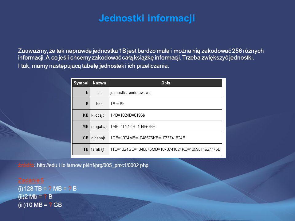 Jednostki informacji
