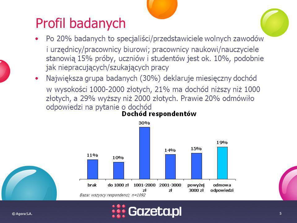 Profil badanych Po 20% badanych to specjaliści/przedstawiciele wolnych zawodów.