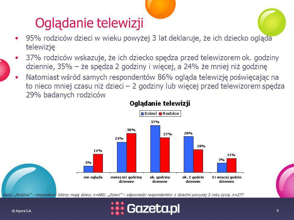 Oglądanie telewizji95% rodziców dzieci w wieku powyżej 3 lat deklaruje, że ich dziecko ogląda telewizję.