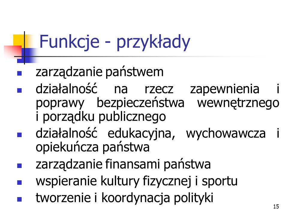 Funkcje - przykłady zarządzanie państwem