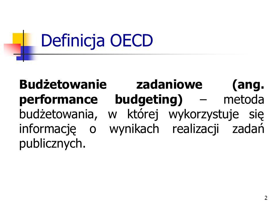Definicja OECD