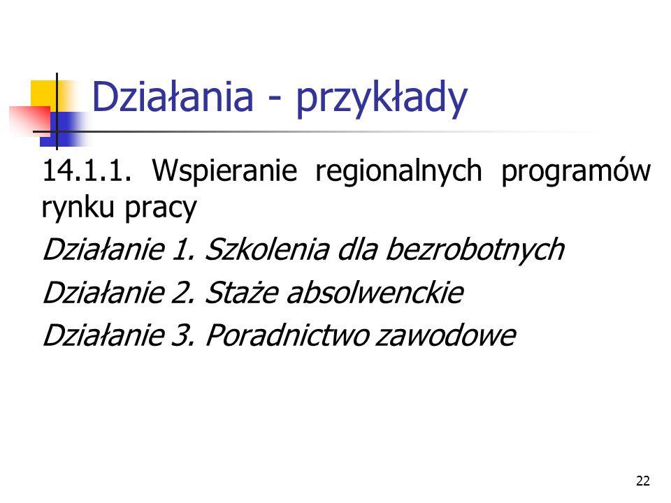 Działania - przykłady 14.1.1. Wspieranie regionalnych programów rynku pracy. Działanie 1. Szkolenia dla bezrobotnych.