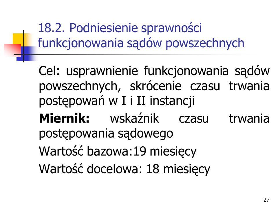 18.2. Podniesienie sprawności funkcjonowania sądów powszechnych