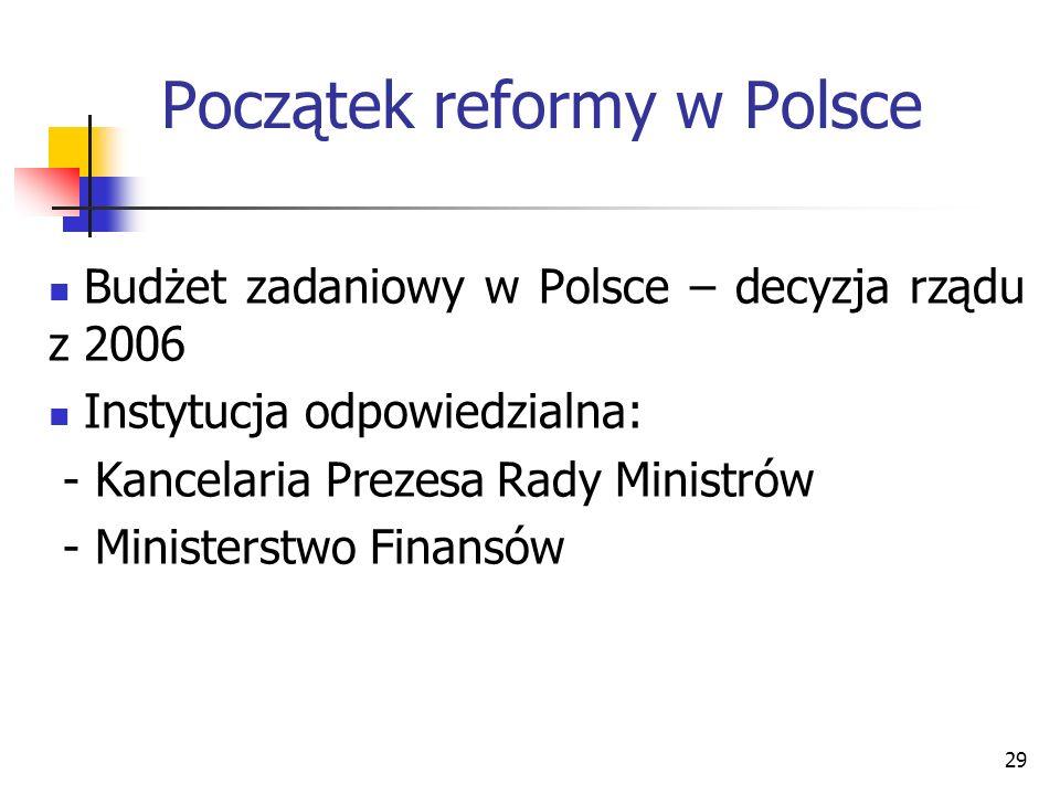Początek reformy w Polsce