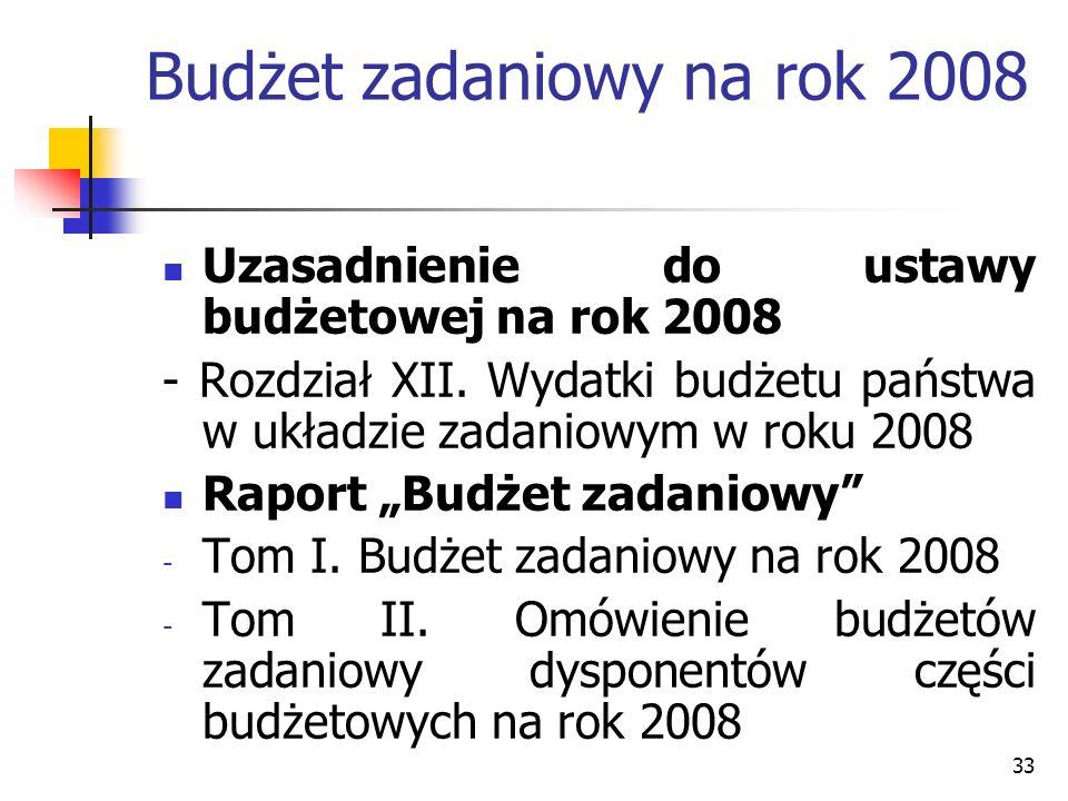 Budżet zadaniowy na rok 2008