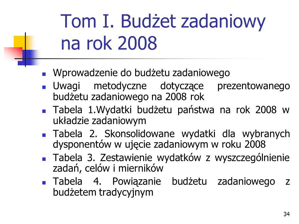 Tom I. Budżet zadaniowy na rok 2008