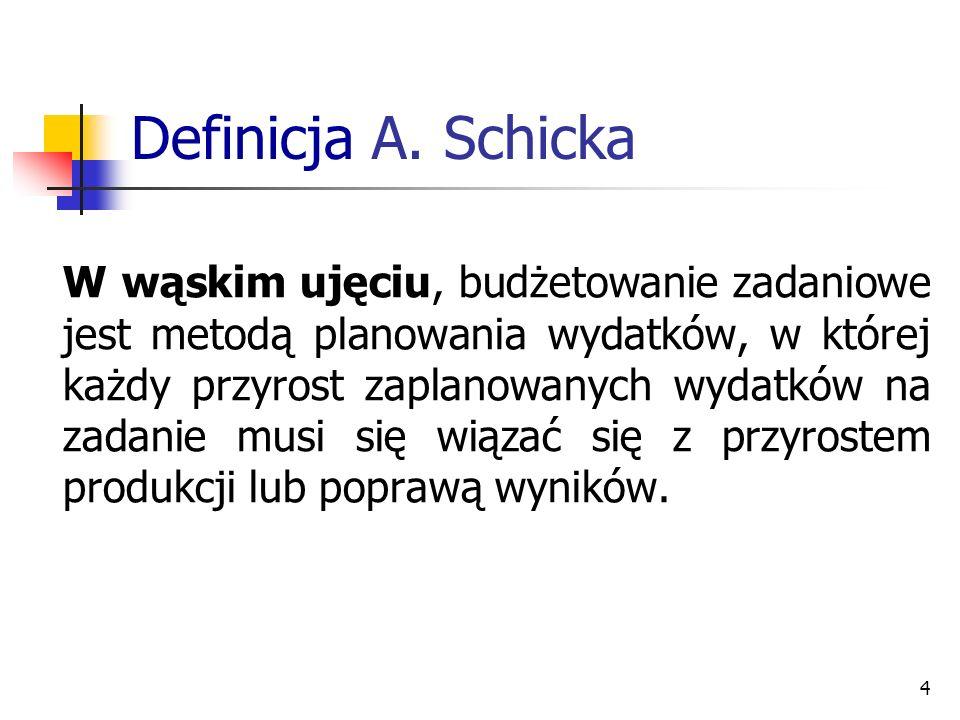 Definicja A. Schicka