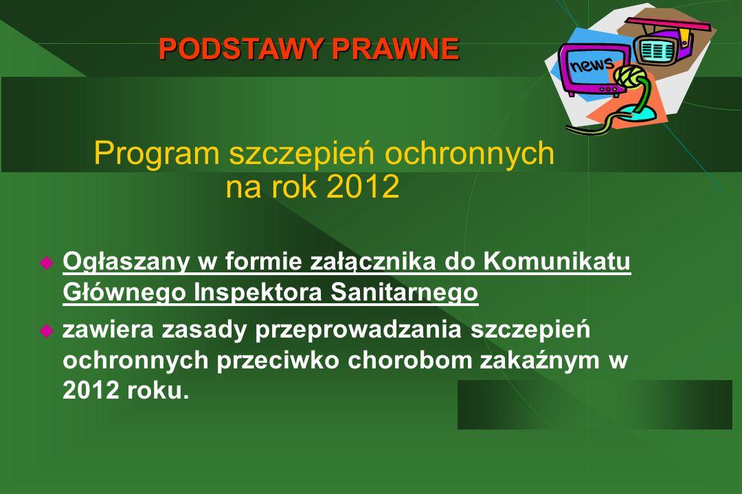 Program szczepień ochronnych na rok 2012