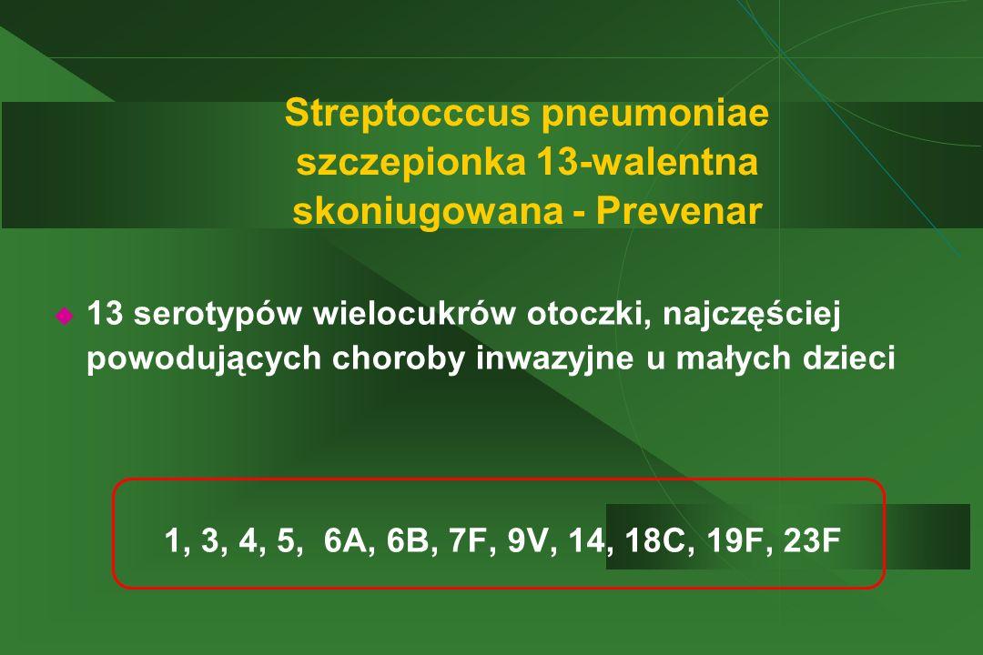 Streptocccus pneumoniae szczepionka 13-walentna skoniugowana - Prevenar