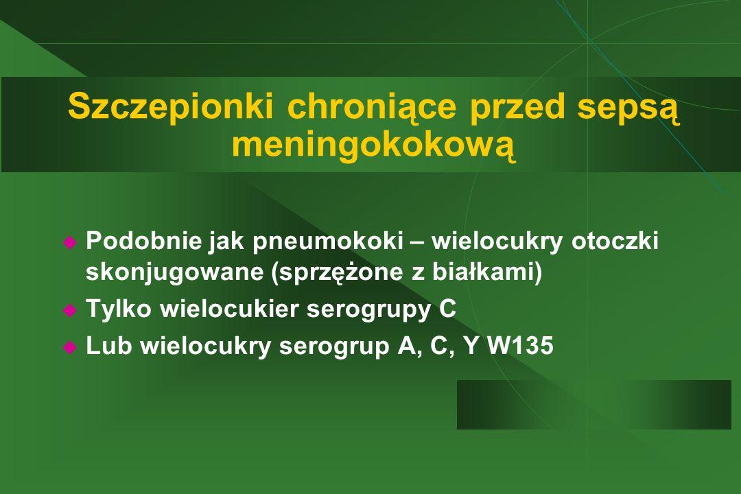 Szczepionki chroniące przed sepsą meningokokową