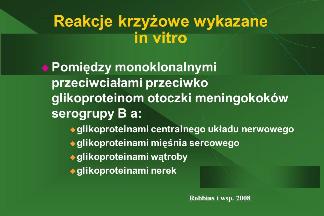 Reakcje krzyżowe wykazane in vitro