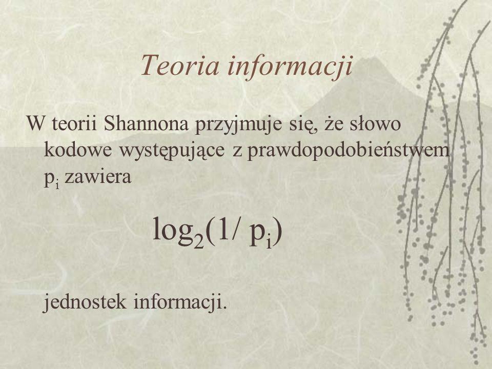 log2(1/ pi) Teoria informacji