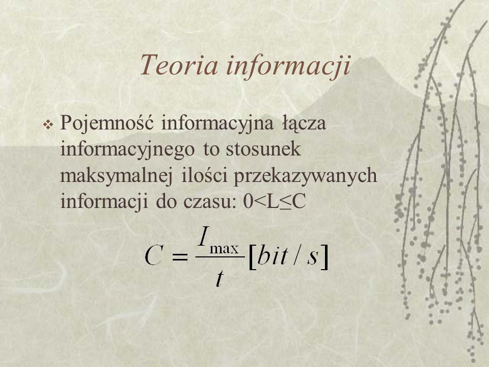 Teoria informacji Pojemność informacyjna łącza informacyjnego to stosunek maksymalnej ilości przekazywanych informacji do czasu: 0<L≤C.