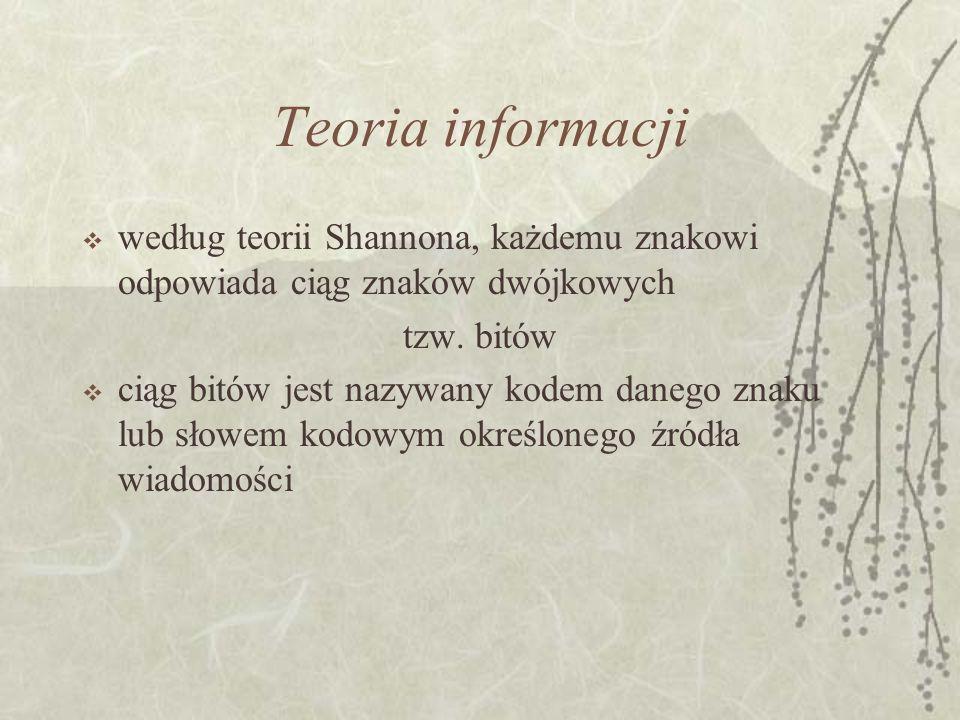 Teoria informacji według teorii Shannona, każdemu znakowi odpowiada ciąg znaków dwójkowych. tzw. bitów.