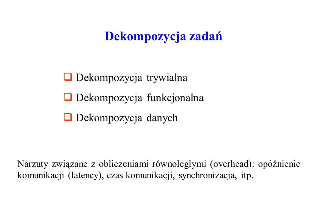 Dekompozycja zadań Dekompozycja trywialna Dekompozycja funkcjonalna