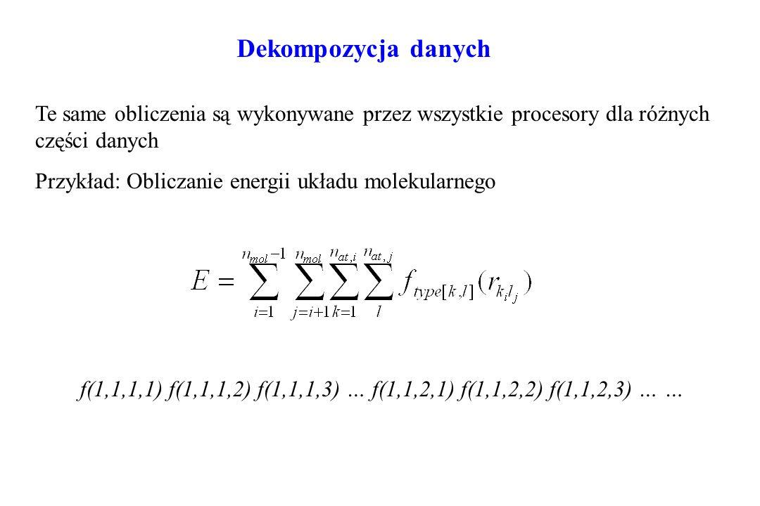 Dekompozycja danych Te same obliczenia są wykonywane przez wszystkie procesory dla różnych części danych.
