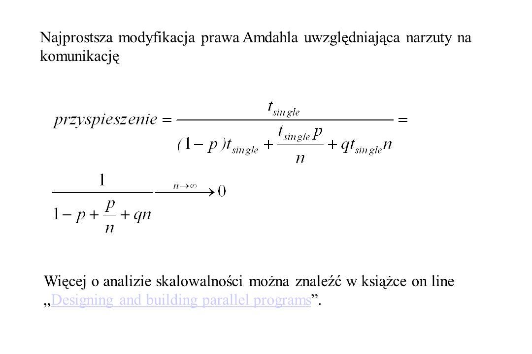 Najprostsza modyfikacja prawa Amdahla uwzględniająca narzuty na komunikację