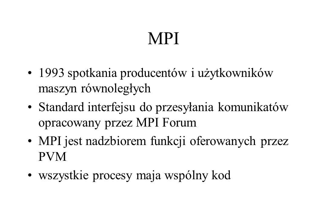 MPI 1993 spotkania producentów i użytkowników maszyn równoległych