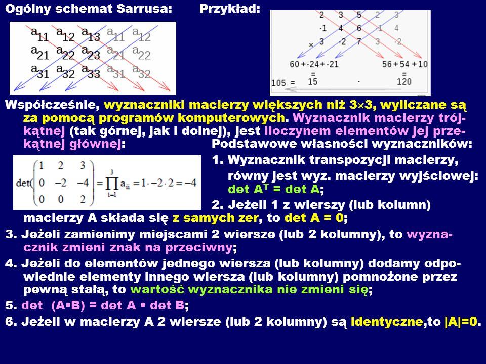 Ogólny schemat Sarrusa: Przykład: