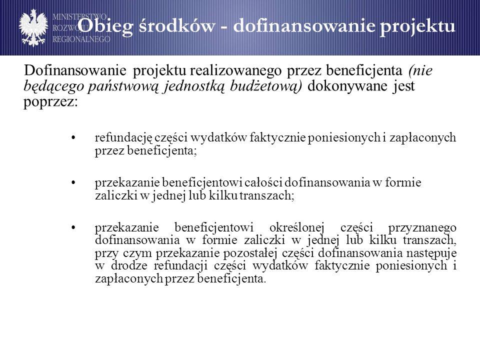 Obieg środków - dofinansowanie projektu