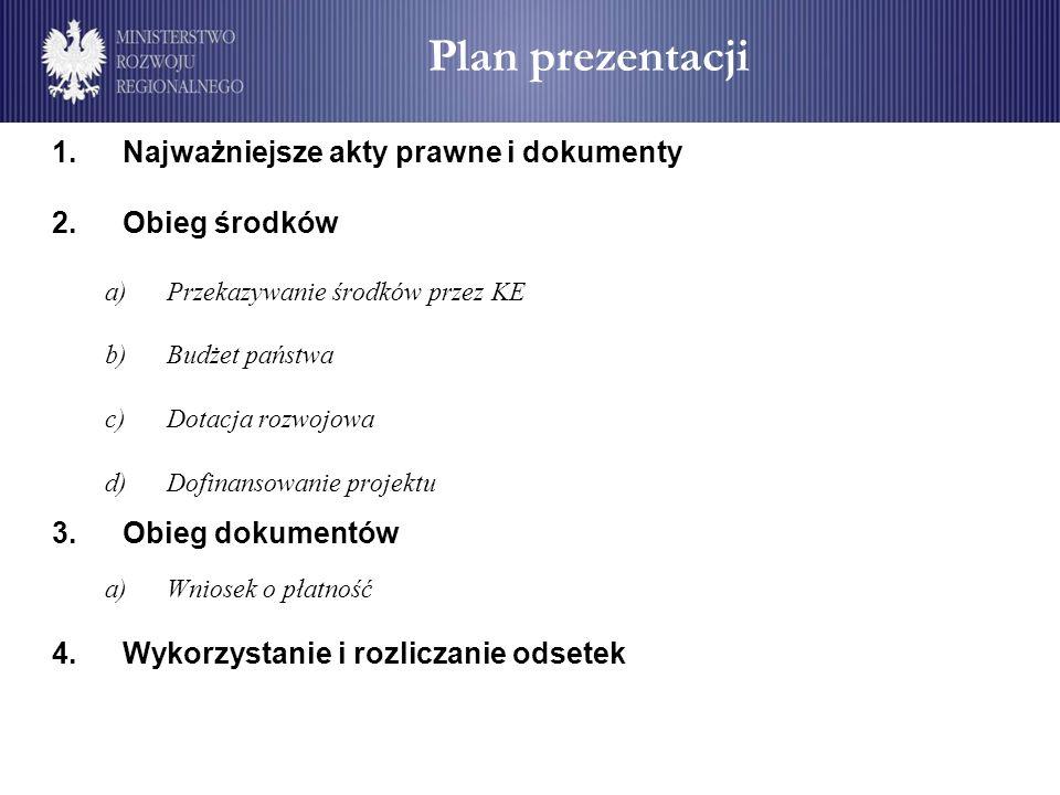 Plan prezentacji Najważniejsze akty prawne i dokumenty Obieg środków