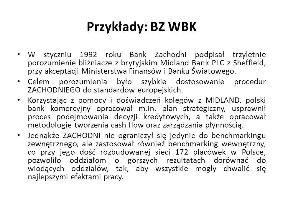 Przykłady: BZ WBK
