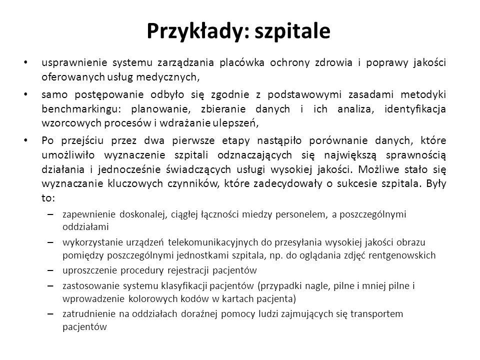 Przykłady: szpitale usprawnienie systemu zarządzania placówka ochrony zdrowia i poprawy jakości oferowanych usług medycznych,