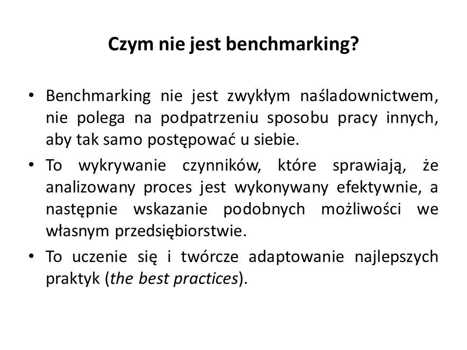 Czym nie jest benchmarking