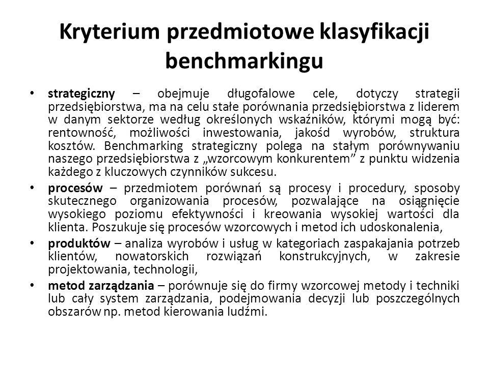 Kryterium przedmiotowe klasyfikacji benchmarkingu