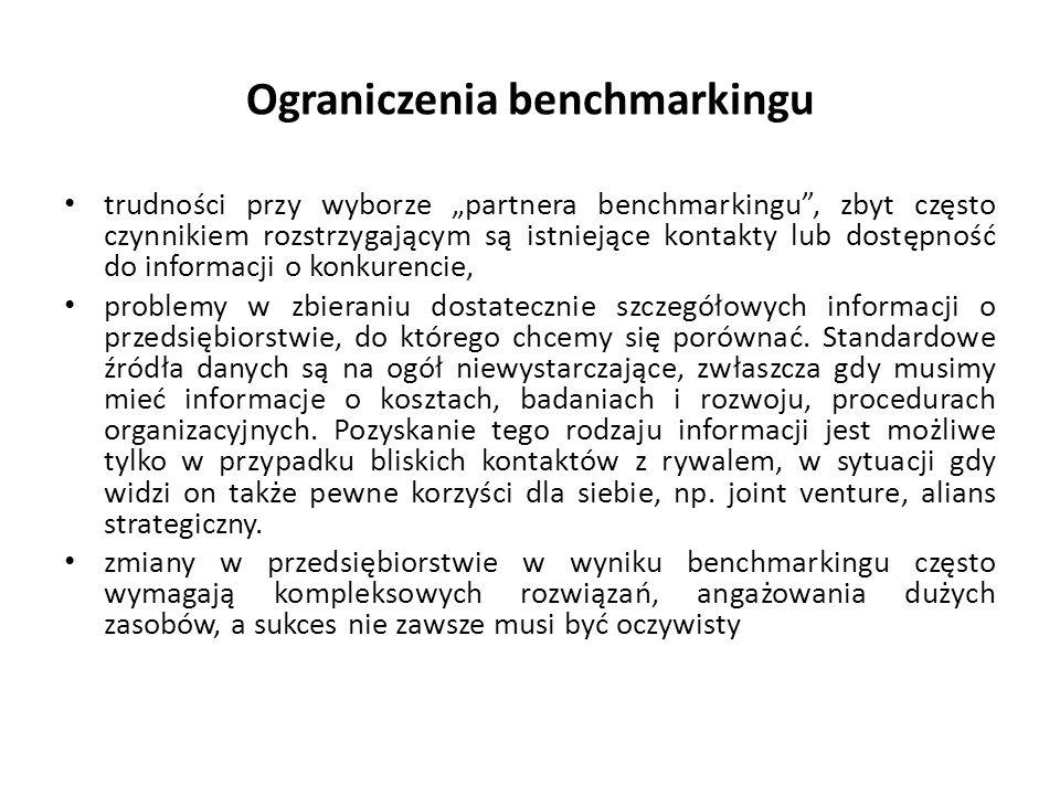 Ograniczenia benchmarkingu