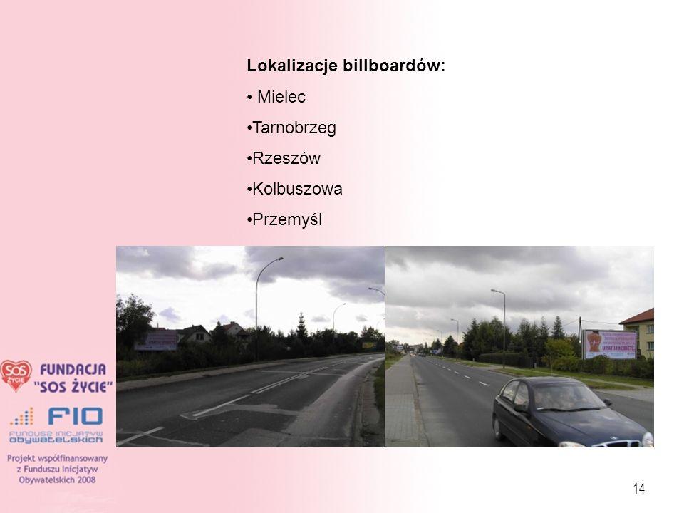 Lokalizacje billboardów: