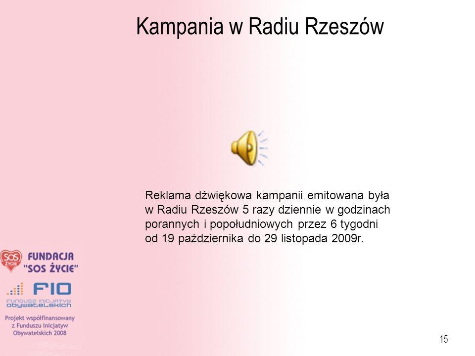Kampania w Radiu Rzeszów