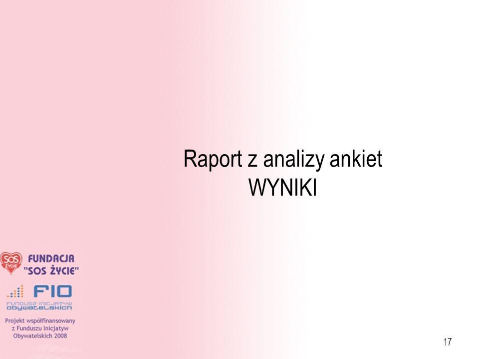 Raport z analizy ankiet WYNIKI