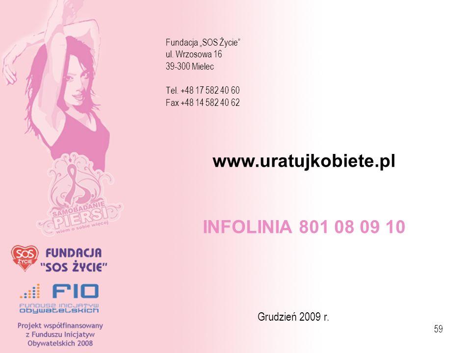 www.uratujkobiete.pl INFOLINIA 801 08 09 10