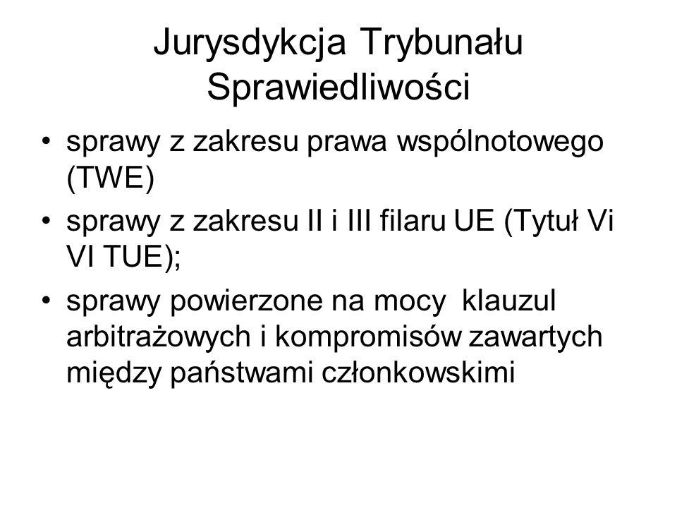 Jurysdykcja Trybunału Sprawiedliwości