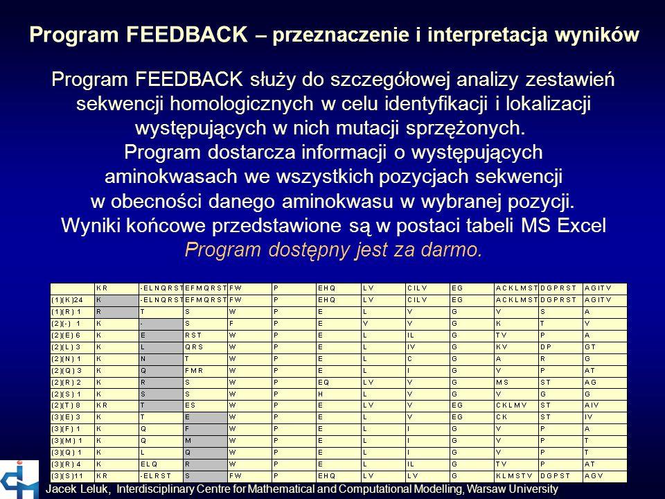 Program FEEDBACK – przeznaczenie i interpretacja wyników