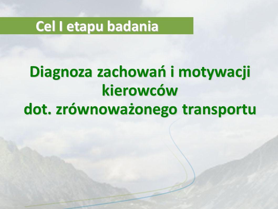 Diagnoza zachowań i motywacji kierowców dot. zrównoważonego transportu