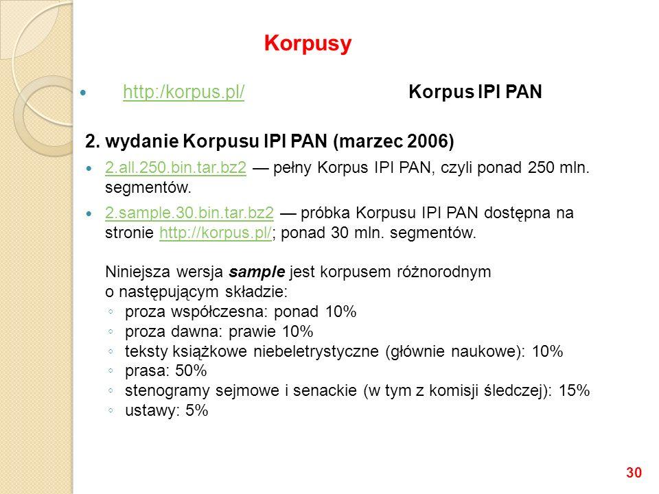 Korpusy http:/korpus.pl/ Korpus IPI PAN