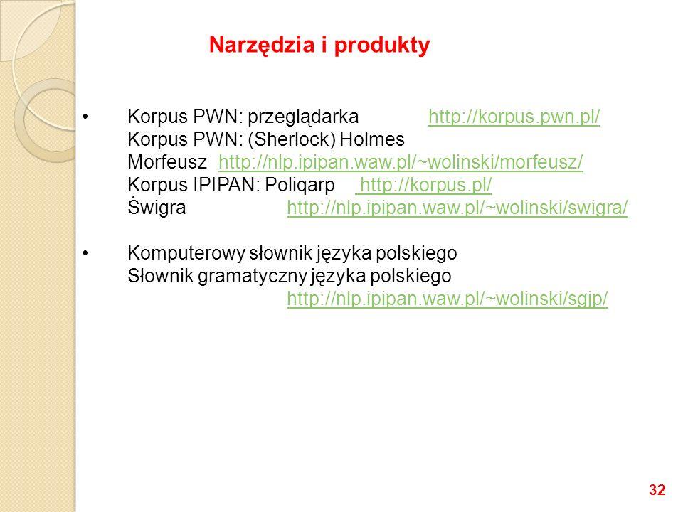 Narzędzia i produkty Korpus PWN: przeglądarka http://korpus.pwn.pl/